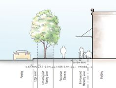 Revisiting the Urban Design Streetscape Manual