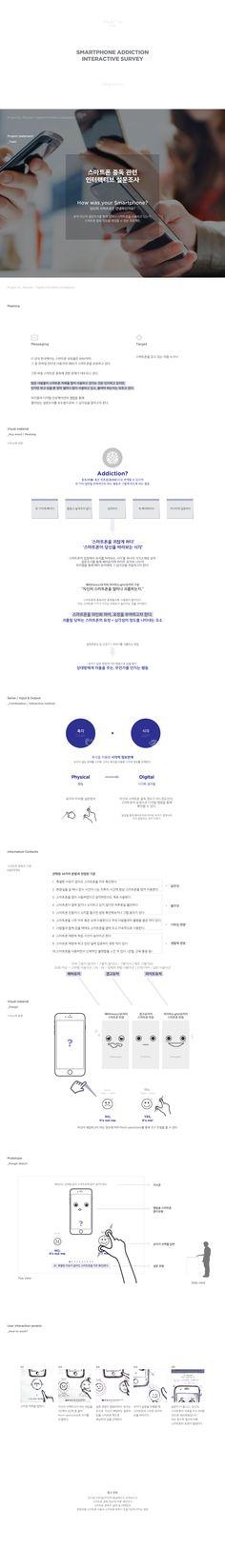 김상아│ Information Visualization 2015│ Major in Digital Media Design │#hicoda │hicoda.hongik.ac.kr