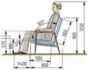 Beim Entwurf eines Möbels sind auch die physischen Gegebenheiten der Benutzer z  Beim Entwurf eines Möbels sind auch die physischen Gegebenheiten der Benutzer zu berücksichtigen. Im engeren Sinne ist es die Anpassung der Möbel an die Maße des Menschen.  The post Beim Entwurf eines Möbels sind auch die physischen Gegebenheiten der Benutzer z appeared first on Upholstery Ideas. Furniture Hinges, Welded Furniture, Craftsman Furniture, Folding Furniture, Woodworking Furniture Plans, Iron Furniture, Diy Furniture Projects, Sofa Furniture, Chair Design Wooden