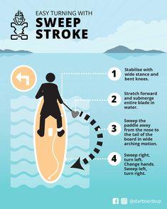 Paddle Board Yoga, Kayak Paddle, Standup Paddle Board, E Skate, Sup Yoga, Windsurfing, Paddle Boarding, Outdoor Fun, Canoe