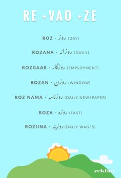 468 Best Meaning of urdu words images in 2018 | Arabic words, Urdu