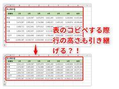 【Excel】勤務時間や給与を計算するにはいつものやり方ではダメ!エクセルで正しく時間を計算するテクニック - いまさら聞けないExcelの使い方講座 - 窓の杜 Thing 1, Periodic Table, Business, Periotic Table
