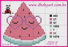 Thrilling Designing Your Own Cross Stitch Embroidery Patterns Ideas. Exhilarating Designing Your Own Cross Stitch Embroidery Patterns Ideas. Kawaii Cross Stitch, Cross Stitch Baby, Cross Stitch Charts, Cross Stitch Patterns, Blackwork Cross Stitch, Cross Stitching, Cross Stitch Embroidery, Needlepoint Patterns, Embroidery Patterns