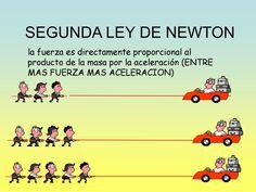 23 Ideas De Leyes De Newton Leyes De Newton Ciencias Fisicas Fisica Formulas