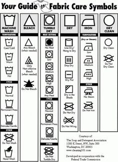 Laundry symbol guide! This'll definitely come in handy sometime.
