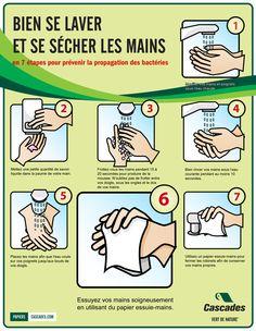 un pictogramme pour expliquer aux enfants comment bien se laver les mains pictogrammes laver. Black Bedroom Furniture Sets. Home Design Ideas