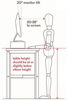 afmetingen standup desk - Google zoeken