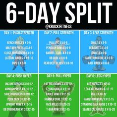 Push/Pull/Legs Split: Day Weight Training Workout Schedule and Plan SPLIT-I have been getting asked a lot about creating a new PPL split for you guys, so here you go! This is a great PPL program you can try to work on increasing strength and size Fitness Workouts, Gym Workout Tips, Weight Training Workouts, Ab Workout At Home, Weekly Workout Routines, Gym Workouts For Men, Workout Plan For Men, Ab Workouts, Push Pull Legs Workout