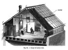 """Unidentified photographer/creator  Fig. 86. - Coupe de l'atelier vitré. 1863. Published in """"Traité Général De Photographie"""" by D.V. Monckhoven (Paris: Librairie de Victor Masson et Fils, 1863)"""