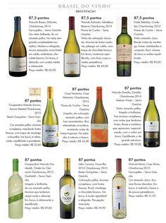 Vinhos brancos do Brasil - Revista Bon Vivant