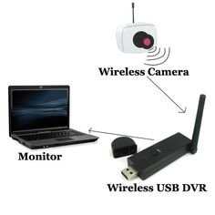 Cam Hidden Spy Camera Wireless - See the Worlds Best WiFi Hidden Cameras at http://www.spygearco.com/secureshothdliveview-hiddencameras.php