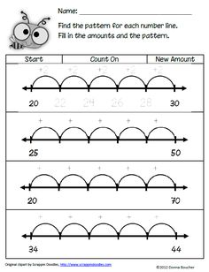 I watched a student struggle with a number line problem earlier this week.  The question said something like What number is represented by the letter A and most of the numbers on the number line were missing. Interesting thing was, she drew nice little hops, like the ones shown below, but she didn't know what to …
