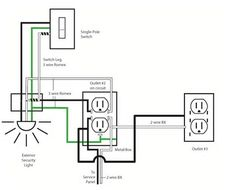 Wiring a switched outlet wiring diagram httpelectrical online image result for outlet home diagram asfbconference2016 Images