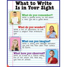 """""""What to Write Is In Your Sight"""" Poster - help students get over writer's block! ....Follow for lots of Free """"too-neat-not-to-keep"""" teaching tools & other fun stuff :)"""