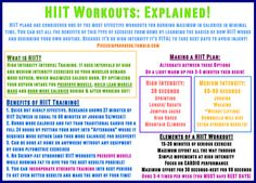 HIIT workouts, explained!