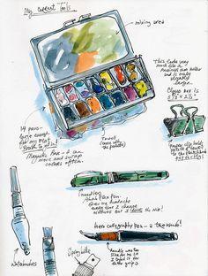 Current Tools & New Travel Palette by apple-pine, via Flickr (Artist's Journal Workshop) , also mentions Stillman & Birn Alpha series sketchbook Watercolor Pallet, Watercolor Kit, Sketch Journal, Artist Journal, Moleskine, Art Sketchbook, Travel Sketchbook, Urban Sketching, Illustration Sketches