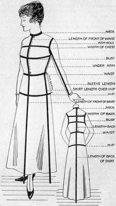 Illustrating method of taking measures for drafting shirtwaist and skirt.