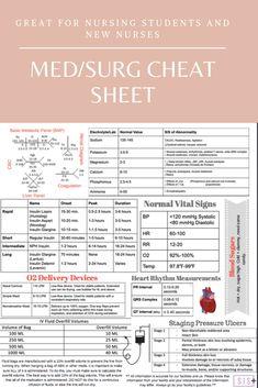 laminated medsurg printed cheat sheet MedSurg Cheat Sheet - Printed LaminatedYou can find Cardiac nursing cheat sheets and more on our website. Nclex, Nursing Study Tips, Lpn Schools, Nursing Schools, Nursing Information, Medical Surgical Nursing, Cardiac Nursing, Oncology Nursing, Pediatric Nursing