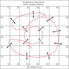 AgilityNerd Dog Agility Blog : Progressive Jump Spiral