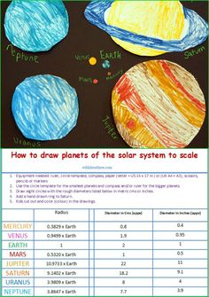 how to draw planets in solar system to scale