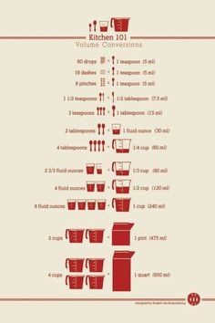 Kitchen measuring conversions #eatfreshCA