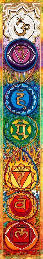 """A palavra chakra vem do sânscrito (umas das línguas sagradas da Índia) e significa """"roda"""", """"disco"""", """"centro"""" ou """"plexo"""". Quando dois ou mais canais de energia se encontram, formam-se """"vórtices"""" de energia - nesta forma os chakras são percebidos como vórtices (redemoinhos) de energia vital, espirais girando em alta velocidade, vibrando em pontos vitais de nosso corpo."""