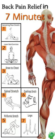 Back Pain Relief Excersice.  #mensfitness
