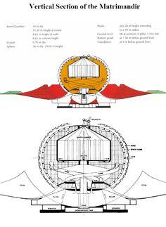 Matrimandir, Auroville - Vertical section