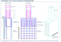 Civil Engineering, Civilization, Ideas Para, Bar Chart, 1, Construction, Steel, Cool Stuff, Architecture