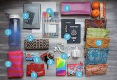 what's in my travel bag - Recherche Google