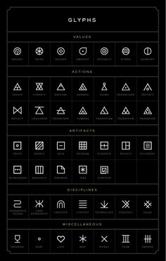Manifest Glyphs