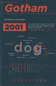 Gotham — это геометрический гротеск, разработанный американской компанией Tobias…