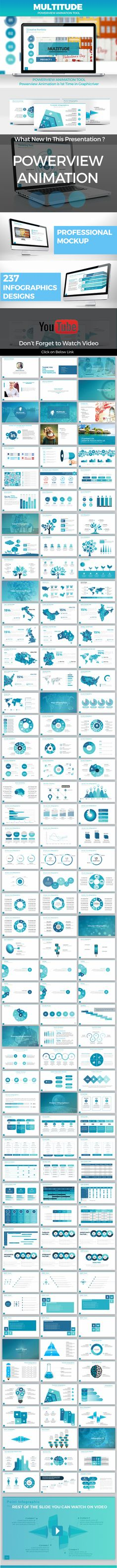 Multitude Multipurose Powerpoint Template With Powerview Animation - PowerPoint Templates Presentation Templates
