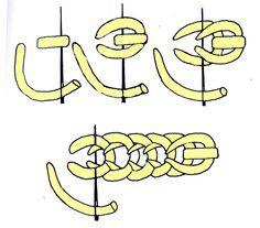 hungarian_braided_chain