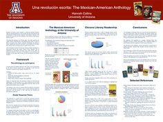GPSC Student Showcase 2014: Una revolución escrita: The Mexican-American Anthology