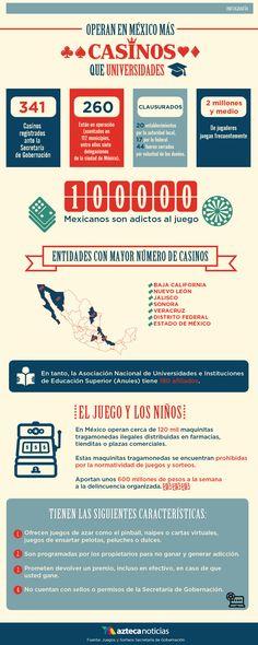 Operan en México más casinos que universidades