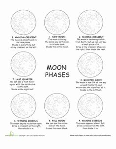 Third Grade Earth & Space Science Worksheets: Identifying the Moon's Phases