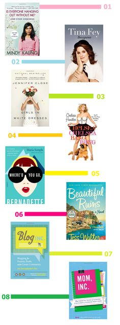 Summer Reading List ♥♥♥♥  I've already read 3 of these- but the rest will be added to my list!