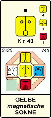 KIN 40 - Gelbe Magnetische Sonne- Energiekalender n. Kössner - Herzensleben