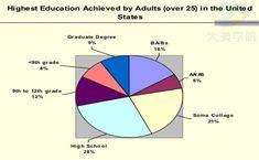 Describe Image – PTE Study Graduate Degree, College, Study, Education, School, Image, University, Studio, Studying