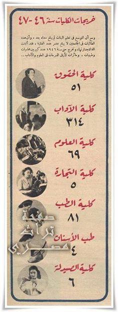 خريجات الكليات عام 1946/1947