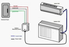 724e298abc0129a006bb98e2395cb3d4?b=t electrical wiring diagrams for air conditioning systems part two