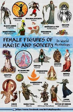 Tagged with monsters, awesome, the more you know, storytime, mythology; World Mythology Magick, Witchcraft, Wicca, Pagan, World Mythology, Greek Mythology, Japanese Mythology, Japanese Folklore, Celtic Mythology