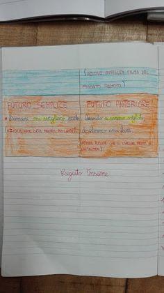 I verbi-modo indicativo-grammatica in quinta-ottobre - Maestra Anita Sos, Montessori, Bullet Journal, Teachers