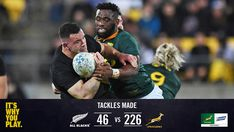 South African Rugby, All Blacks, Twitter, People, Movies, Movie Posters, Films, Film Poster, Cinema