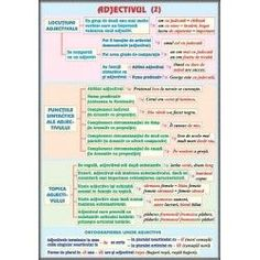 Adjectivul (2) / Interjectia Romanian Language, School Lessons, My Passion, Good To Know, Grammar, Parenting, Classroom, Journal, Learning