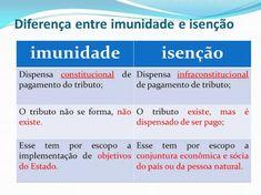 imunidades tributarias - Pesquisa Google