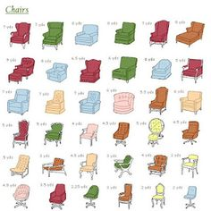 Charmant Fabric Yardage Chart For Furniture UpholsteryA Handy Yardage Buying Guide  To Help You Purchase Fabric For All Of Your Furniture Upholstery Projects.