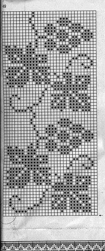 Caminho de mesa de crochê