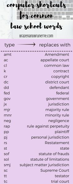 computer shortcuts and abbreviations for law school | brazenandbrunette.com